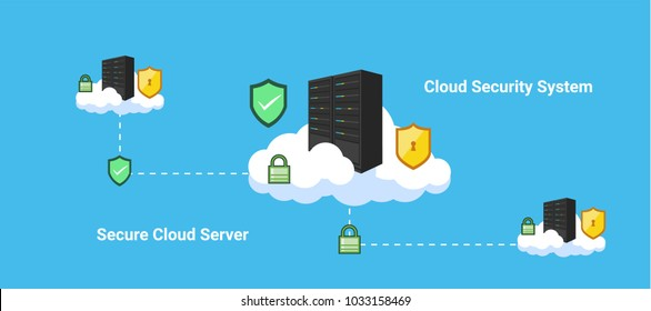 Secure Cloud Servers with real privacy. illustration cloud security system / cloud security lock. flat vector illustration.