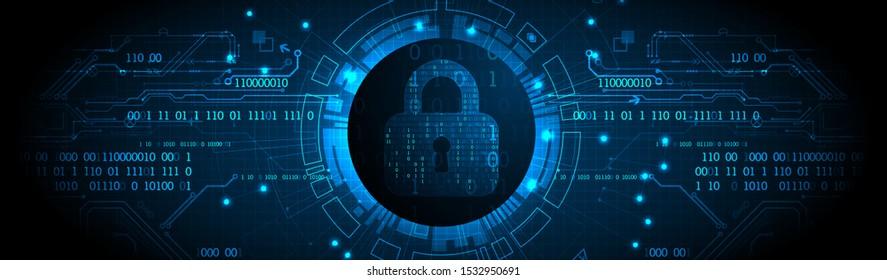 Sicherer digitaler Raum. Virtueller, vertraulicher Programmierschutz.
