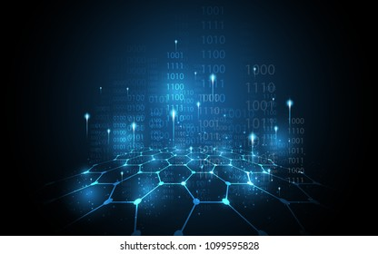 Security cyber digital code Abstract technology background protect system innovation concept  vector illustration