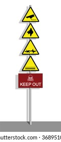 Security hazard warning signs to keep out