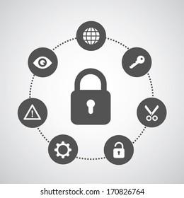 security symbol set in circle diagram