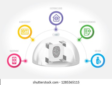 Security system fingerprint protecting devices and electronic documents.