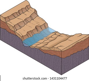sediment layers with river terrace - vector