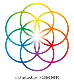 Seed of Life in rainbow colors. Geometrical figure, composed of seven overlapping circles of same size, forming the symmetrical structure of an hexagon. Flower of Life prestage. Illustration. Vector.