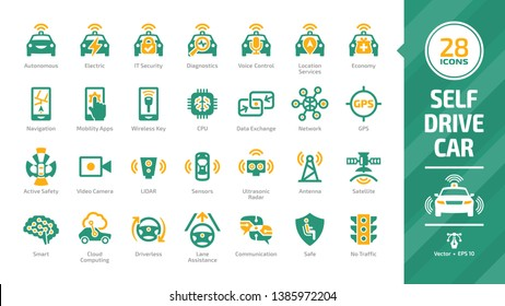 Self drive car icon set with driverless autonomous sensor smart vehicle and cloud computing automated connected transport and navigation system color glyph mobility sign.