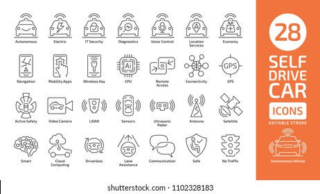Self drive car line icon set. Autonomous sensor smart vehicle editable stroke outline symbol.