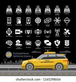 Self drive sensor vehicle icon set on a black background with driverless autonomous smart unique design yellow station wagon car.