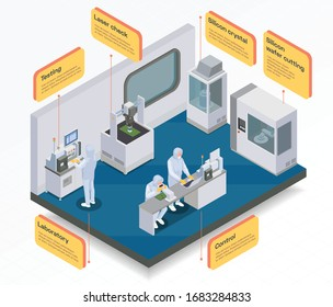 Semiconductor chip production isometric infographics with indoor department composition and connected blocks with editable text captions vector illustration