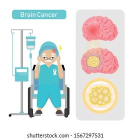 Senior man Patient with Brain Cancer in cartoon style.
