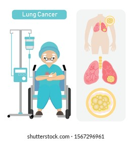 Senior man Patient with Lung Cancer in cartoon style.