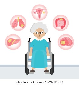 Senior patient with Types of Cancer in cartoon style.