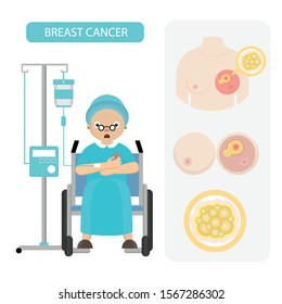 Senior woman  with Breast Cancer in cartoon style.