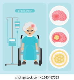 Senior woman Patient with Cancer in cartoon style.