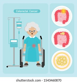 Senior woman Patient with Colorectal Cancer in cartoon style.