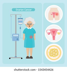 Senior woman Patient with Ovarian Cancer in cartoon style.