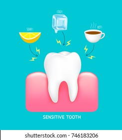 Sensitive tooth to cold, sour and hot. Dental care concept, info-graphic of lemon, ice and hot drink.  Illustration on blue background.