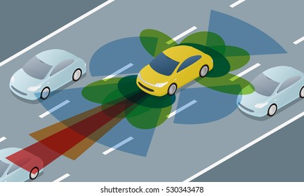 sensor and camera systems of vehicle, autonomous car,driverless vehicle