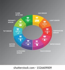 Sensor Infographics vector design. Timeline concept include flame detector, gas sensor, light sensor icons. Can be used for report, presentation, diagram, web design.