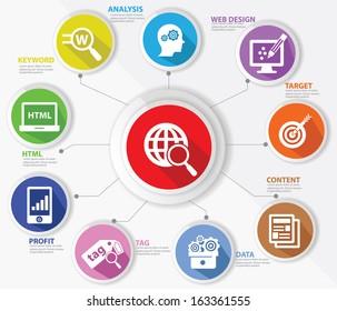 SEO concept,Internet technology,Colorful version,vector