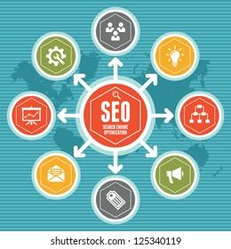 SEO Infographic Concept 1