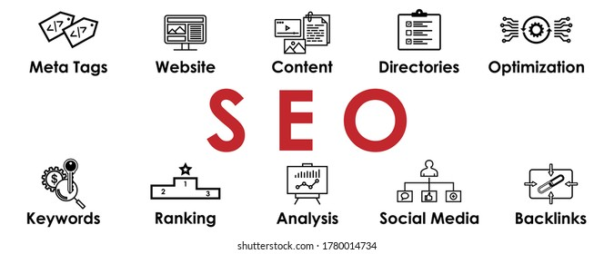 SEO, Search Engine Optimization banner with icons set for website and social media: Keywords, Ranking, Backlinks, Meta tags, Directories, Optimization. Vector illustration, flat design