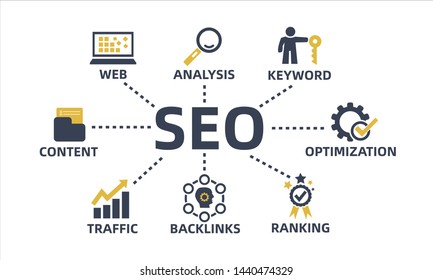SEO search engine optimization concept chart with icons and keywords