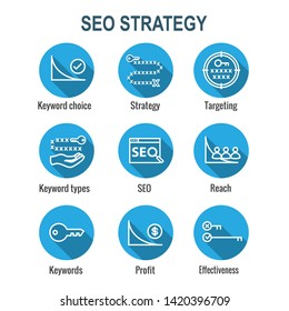 SEO Strategy - Search engine optimization concept, including keywords