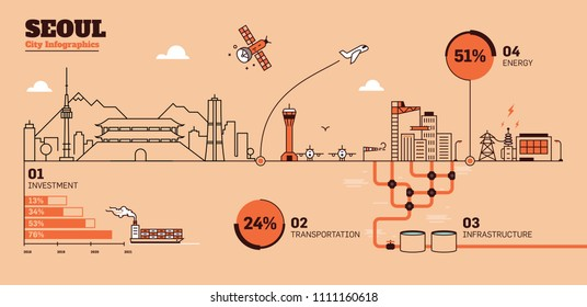 Seoul City Flat Design Infrastructure Infographic Template