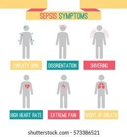 Sepsis infographics template with human figures revealing main symptoms of the disease. Stock vector illustration on illness details.