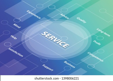 service business words isometric 3d word text concept with some related text and dot connected - vector