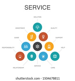 Service Infographic 10 steps concept. Solution, assistance, quality, support icons