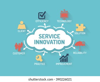 Service Innovation - Chart with keywords and icons - Flat Design