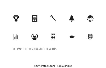 Set of 10 editable teach icons. Includes symbols such as math adder, chart, study accomplishment and more. Can be used for web, mobile, UI and infographic design.