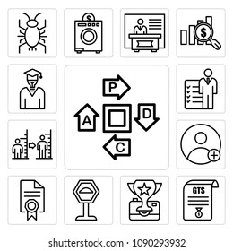 Set Of 13 simple editable icons such as pdca, gst, photo contest, speed bump, mandate, friend request, body mass index, roles and responsibilities, general knowledge can be used for mobile, web UI, pixel perfect icons