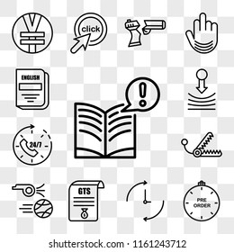 Set Of 13 transparent editable icons such as interesting facts, preorder, ongoing, gst, kickoff, bear trap, 24x7, resilience, english subject, web ui icon pack, transparency set