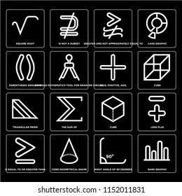 Set Of 16 simple editable icons such as Bars graphic, Right angle of 90 degrees, Cone geometrical shape, Is equal to or greater than, Parentheses grouping, web UI icon pack, pixel perfect