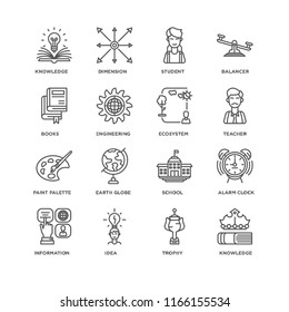 Set Of 16 simple line icons such as Knowledge, Trophy, Idea, Information, Alarm clock, Books, Paint palette, Ecosystem, editable stroke icon pack, pixel perfect