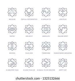 set of 16 thin linear icons such as empty set, is equal to or greater than, is less than or equal to, is greater than or equal to, parentheses grouping, therefore, plus less from signs collection on