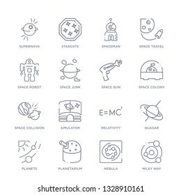 set of 16 thin linear icons such as milky way, nebula, planetarium, planets, quasar, relativity, simulator from astronomy collection on white background, outline sign icons or symbols