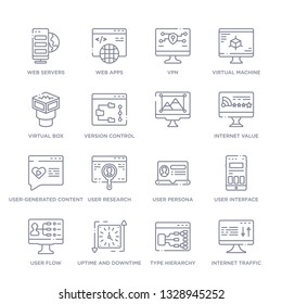 set of 16 thin linear icons such as internet traffic, type hierarchy, uptime and downtime, user flow, user interface, user persona, research from technology collection on white background, outline