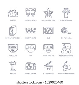 set of 16 thin linear icons such as movie clapper open, plus 18 movie, dslr camera, award, people watching a movie, 1080p full hd, hd from cinema collection on white background, outline sign icons