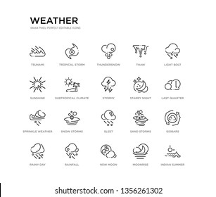 set of 20 line icons such as sleet, snow storms, sprinkle weather, starry night, stormy, subtropical climate, sunshine, thaw, thundersnow, tropical storm. weather outline thin icons collection.