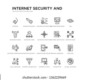 set of 20 line icons such as mobile phone security, monitor security, network adminstrator, network certificate, network conection, cubes, funnel, monitoring, optimization, pendrive security.