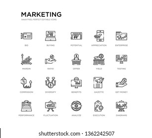 set of 20 line icons such as benefits, diversify, commission, yield, offer, ratio, margin, appreciation, potential, buying. marketing outline thin icons collection. editable 64x64 stroke
