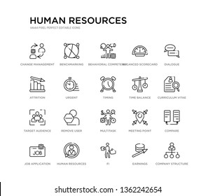 set of 20 line icons such as multitask, remove user, target audience, time balance, timing, urgent, attrition, balanced scorecard, behavioral competency, benchmarking. human resources outline thin