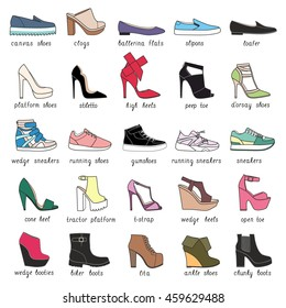 Wedges shoes of types Types of