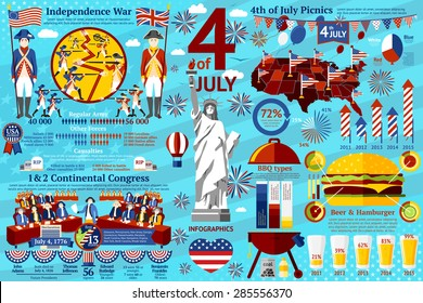 Set of 4th of July infographics - historical events - war and signing of declaration, picnics and bbqs etc. Vector