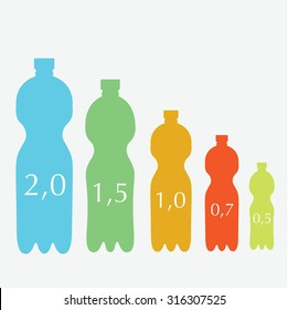 Set of 5 bottles of different volume, 2 litres, 1,5 litres
