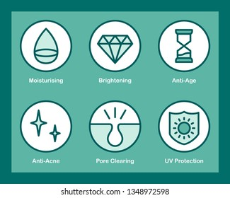 Set of 6 Vector Icon with Cosmetic Properties and Effects. Green.