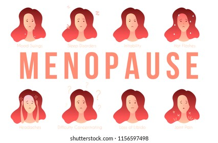Set of 8 common menopause symptoms, woman and big text